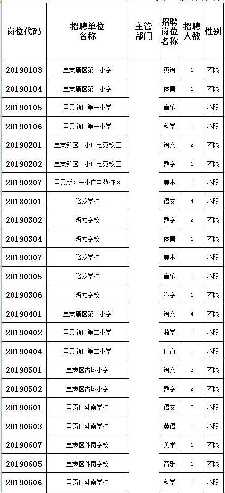 云南最新一波事业单位招聘3.jpg