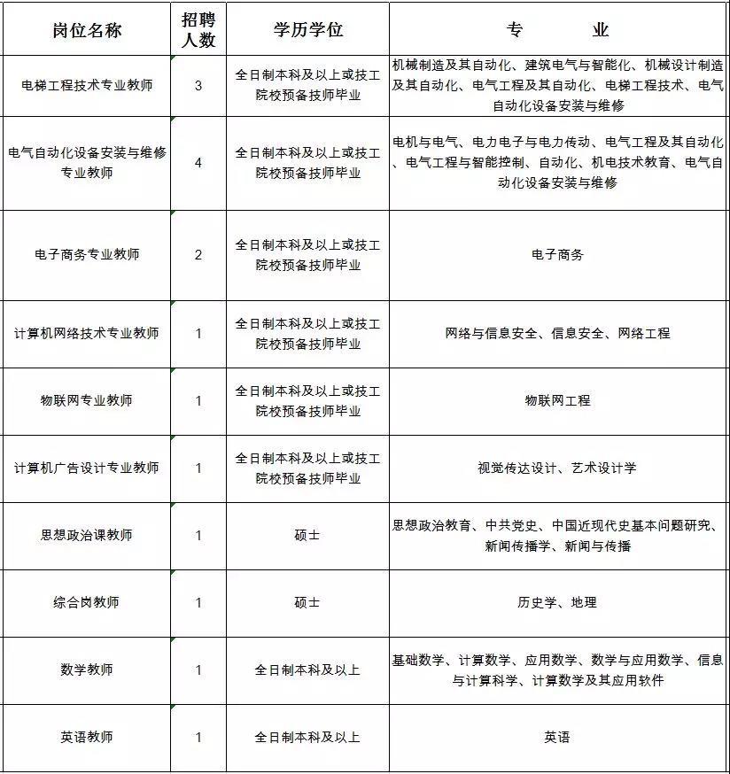 云南最新一波事业单位招聘1.jpg