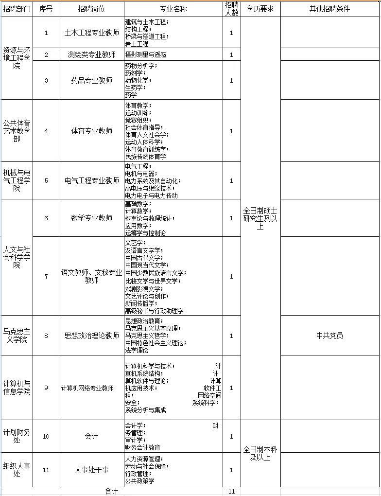 云南最新一波事业单位招聘2.jpg