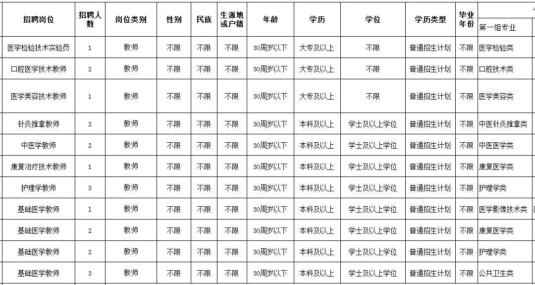 云南最新一波事业单位招聘6.jpg