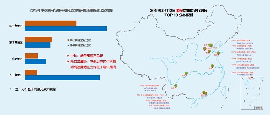 高德地图发布《2019中秋•国庆出行预测报告》 (2).jpg
