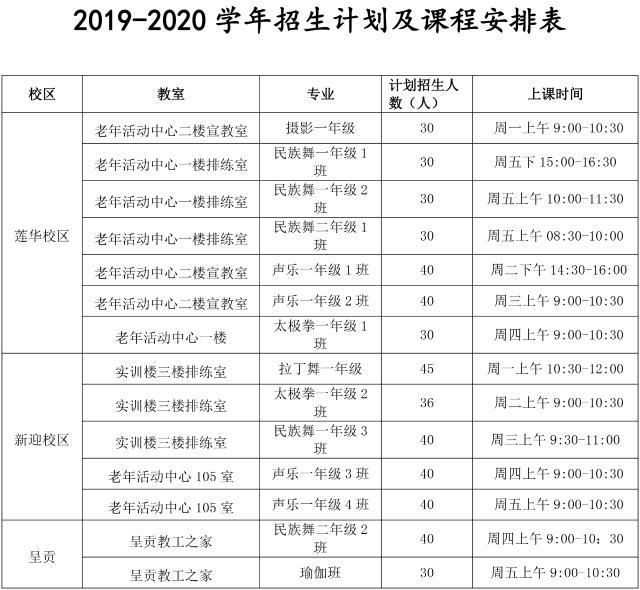 云南老年大学昆明理工大学分校招生简章(2).jpg