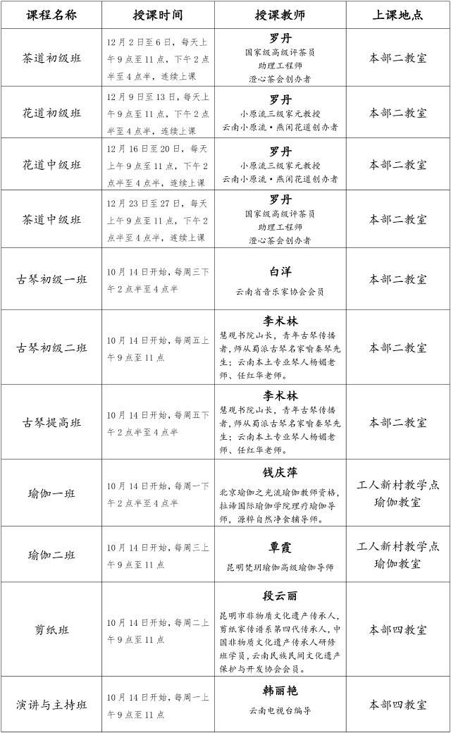 云南老年大学2019年第二课堂秋季招生简章(1)(1)-2.jpg