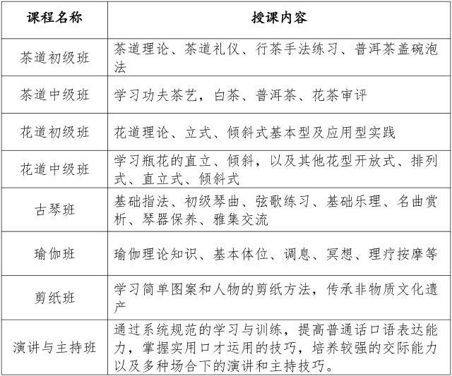 云南老年大学2019年第二课堂秋季招生简章(1)(1)-1.jpg