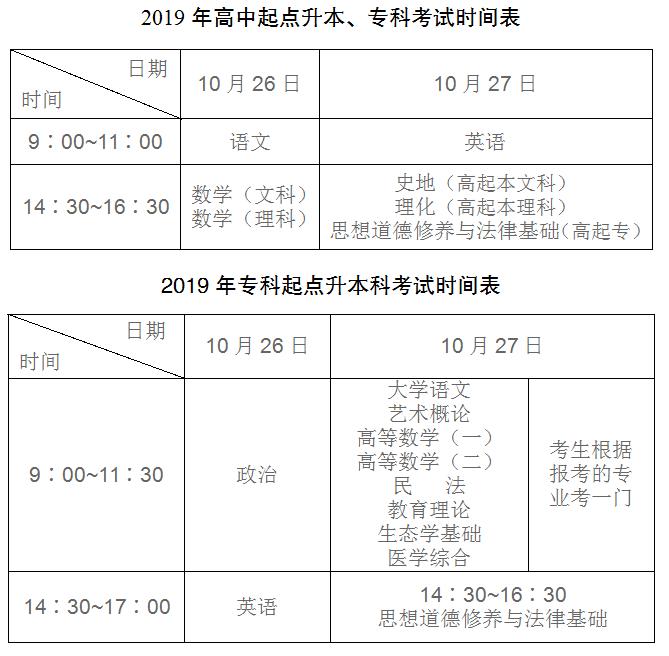 成人高校招生统一考试2.png