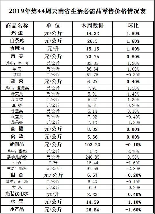 云南生活必需品5.jpg