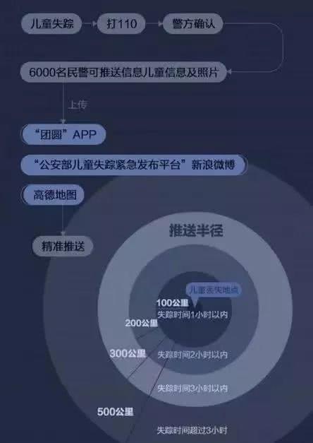 团圆系统运作机制.jpg