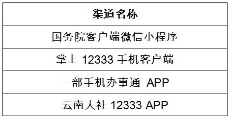 云南社保卡7.png