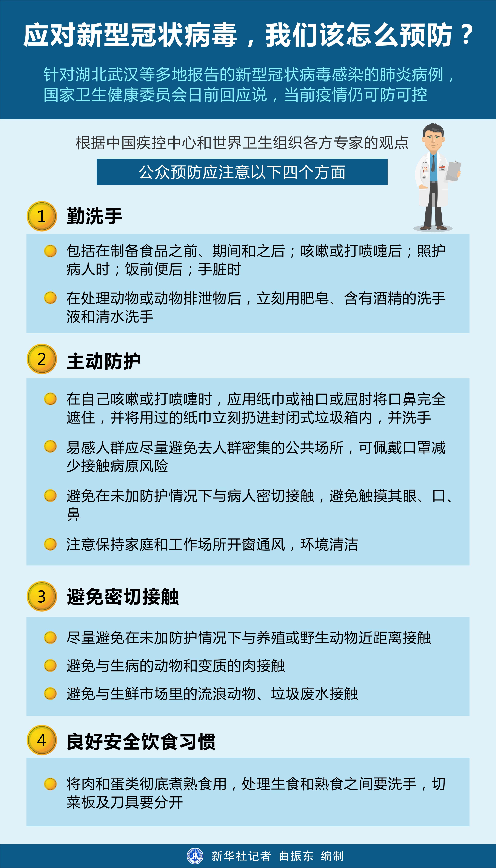 预防冠状病毒(新华社)