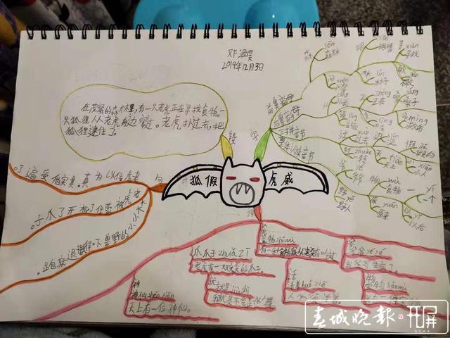 【一线传真】昭通这个班级很厉害:画图防疫情,听课不停学! (17).jpg