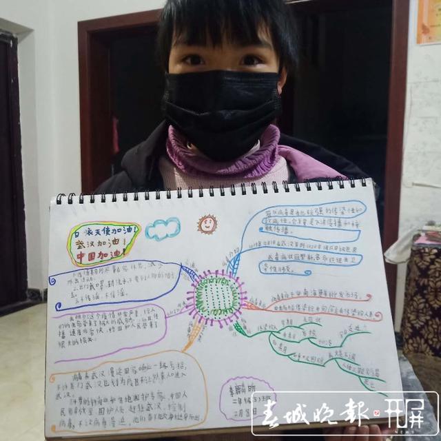 【一线传真】昭通这个班级很厉害:画图防疫情,听课不停学! (20).jpg