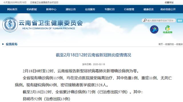 2月18日0时至12时,云南新增确诊病例为零!累计确诊172例.png