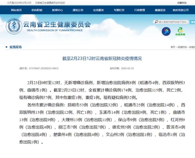 截至2月23日12时云南省新冠肺炎疫情情况.png