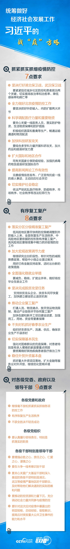 """联播+丨统筹做好经济社会发展工作 习近平的战""""疫""""方略"""