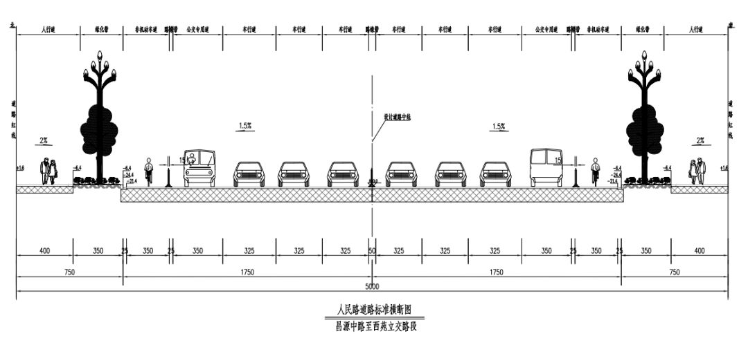 人民西路改造2.jpg