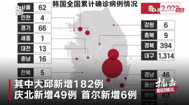 韩国新增256例