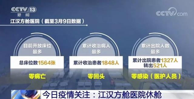武汉全部方舱医院休仓了12.webp.jpg