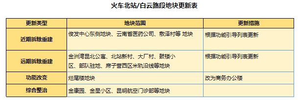 北京路、人民路7个路段新定位,这些小区或拆迁重建3.png