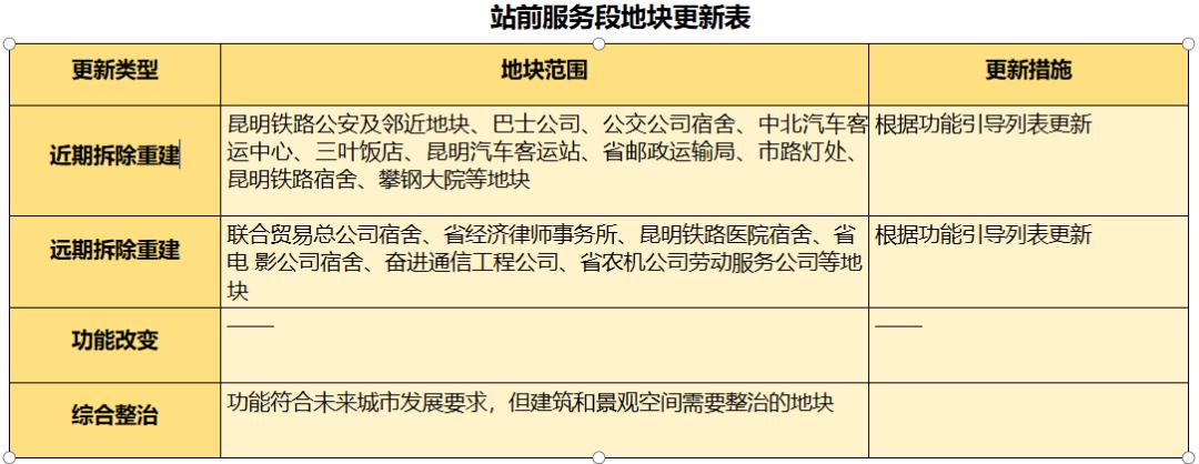北京路、人民路7个路段新定位,这些小区或拆迁重建2.png