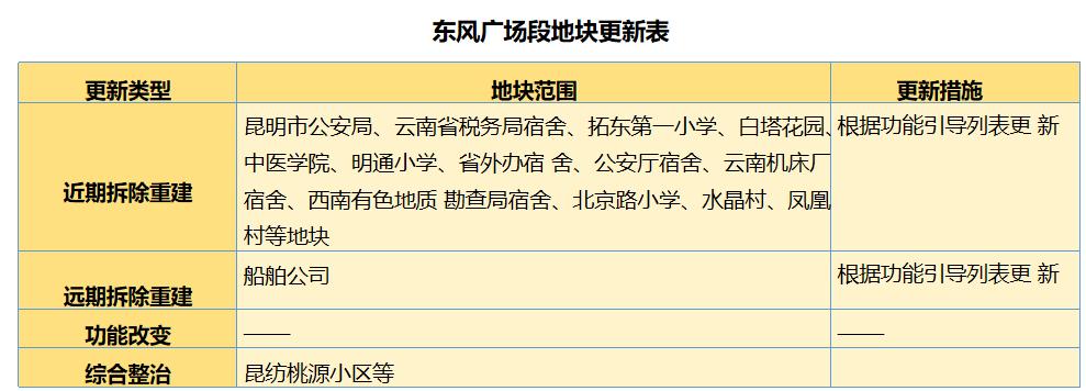 北京路、人民路7个路段新定位,这些小区或拆迁重建1.png