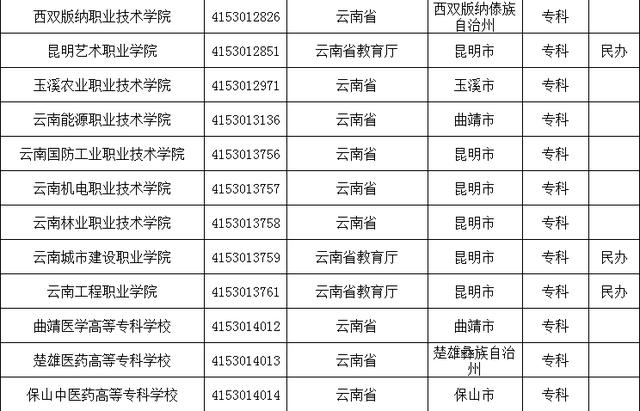 全国高等学校名单5.png