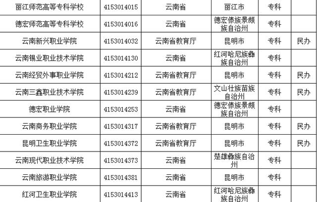 全国高等学校名单6.png