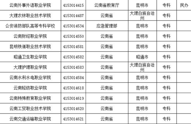 全国高等学校名单7.png