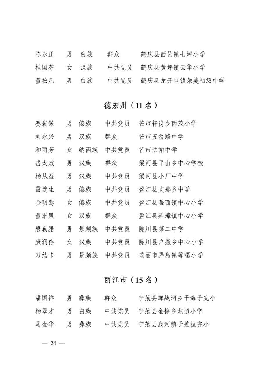 奖励499名!云南表彰乡村学校从教20年以上优秀教师