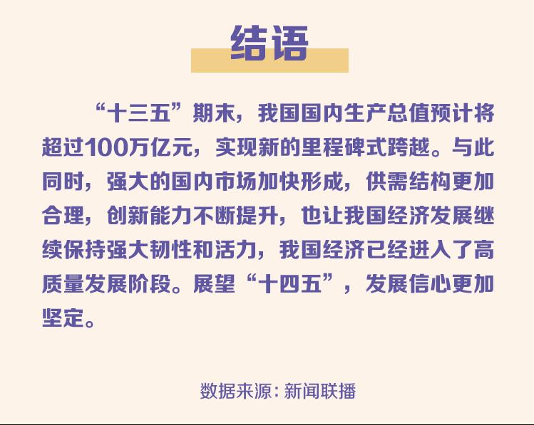 """联播+丨凤凰涅槃 数说""""十三五"""" 中国经济大转变9.png"""