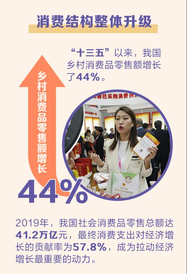 """联播+丨凤凰涅槃 数说""""十三五"""" 中国经济大转变7.png"""