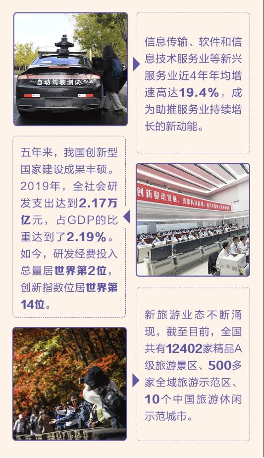 """联播+丨凤凰涅槃 数说""""十三五"""" 中国经济大转变5.png"""