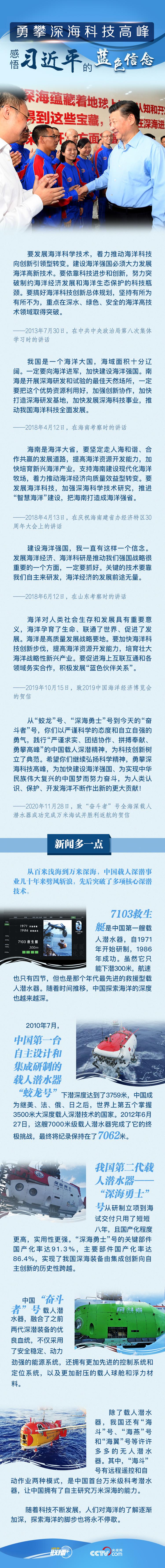 """联播+丨勇攀深海科技高峰 感悟习近平的""""蓝色信念"""""""