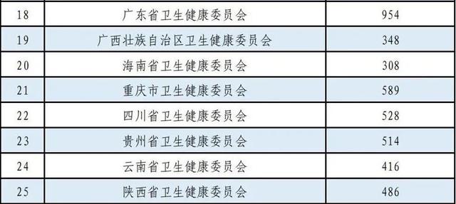 蒙古国捐赠3万只羊分发完成!云南援鄂医疗队分到了…