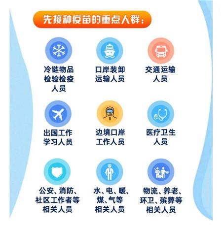 玉溪市通海县首批新冠疫苗已开始接种1.jpg