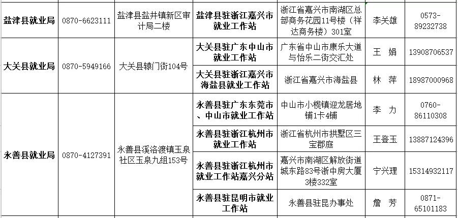 """@昭通在外务工人员,非必要不返乡过年,这封""""家书""""和1.6万多个岗位请收下!(春城晚报-开屏新闻记者 申时勋 通讯员 姚志丹 摄影报道"""