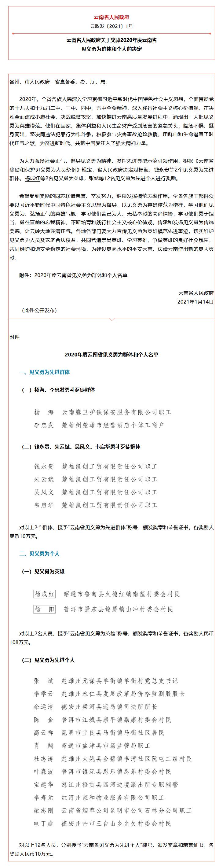 省政府奖励2020年度云南省见义勇为群体和个人1.png