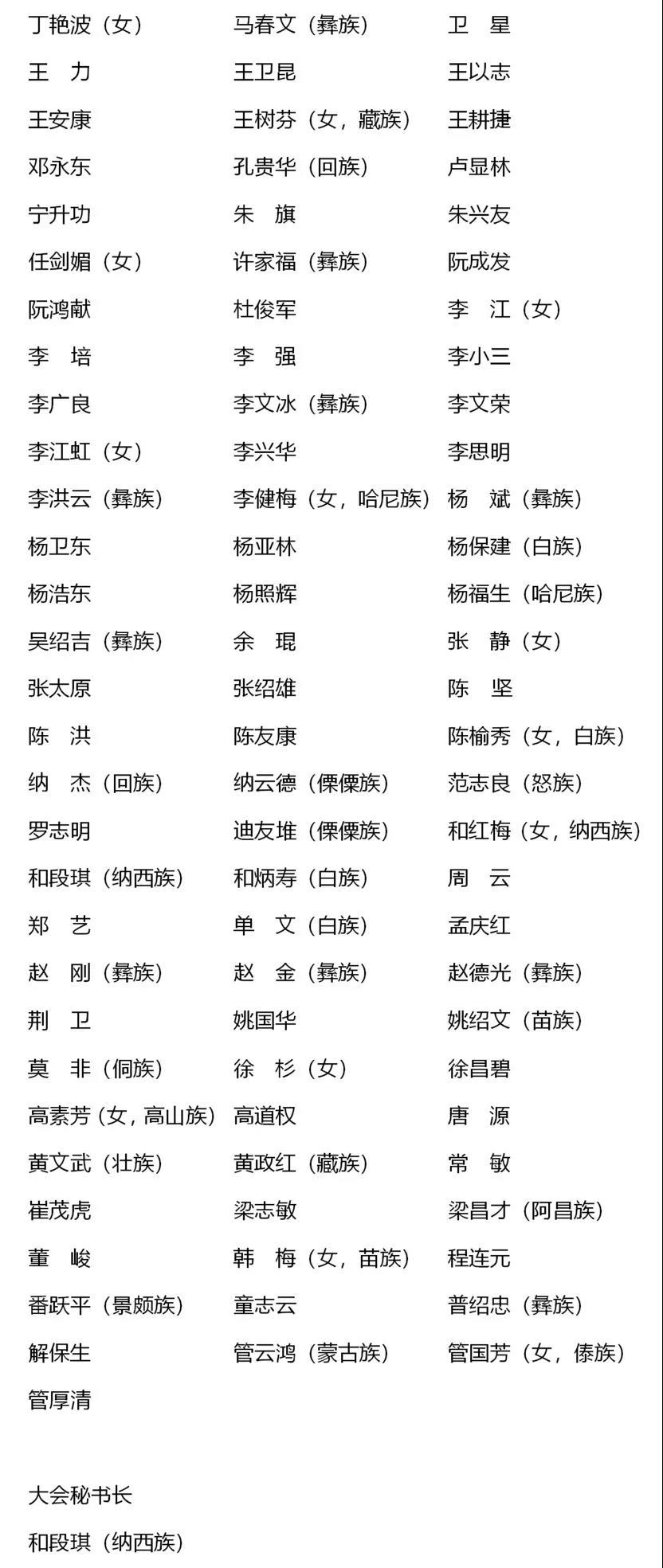 云南省第十三届人民代表大会第四次会议主席团和秘书长名单、主席团常务主席名单公布