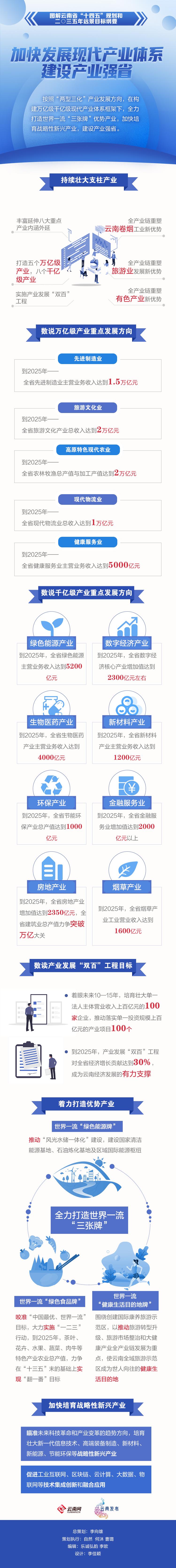 加快发展现代产业体系 建设产业强省1.jpg
