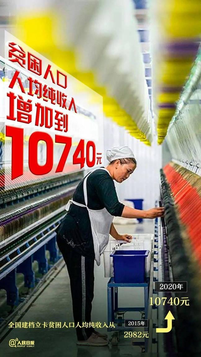 脱贫攻坚中国有多拼,这组数字告诉你3.jpg