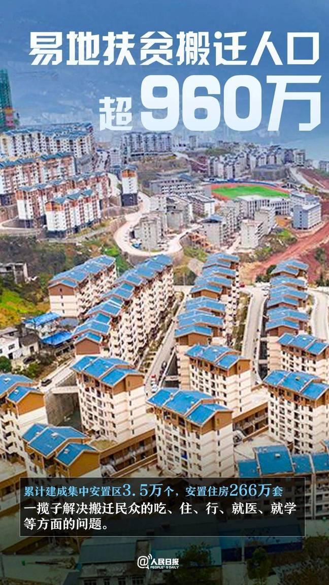 脱贫攻坚中国有多拼,这组数字告诉你5.jpg