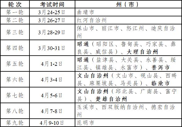 云南省2021年普通高等学校招生体育类专业统考时间及地点安排.png