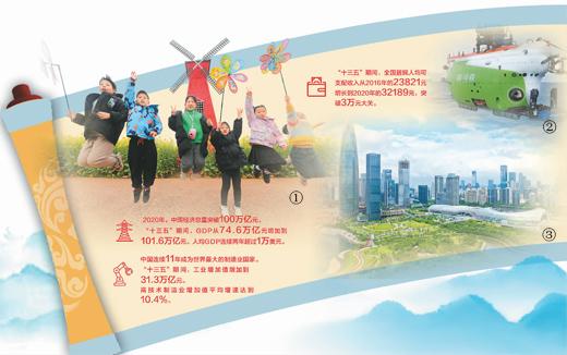 """""""我们对中国的未来充满信心""""——习近平总书记擘画""""十四五""""金句"""