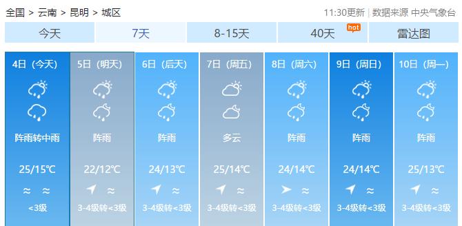 """紧急提醒!""""五一""""假期最后一天,云南这些地方将遭大雨、暴雨侵袭… 图片来源于云南气象"""