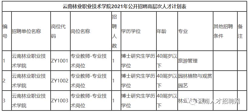 云南林业职业技术学院.png