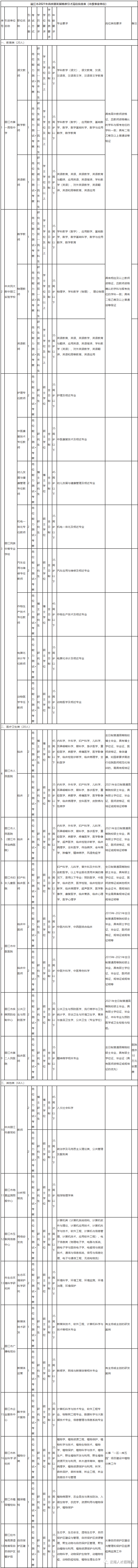丽江市精准引才.png