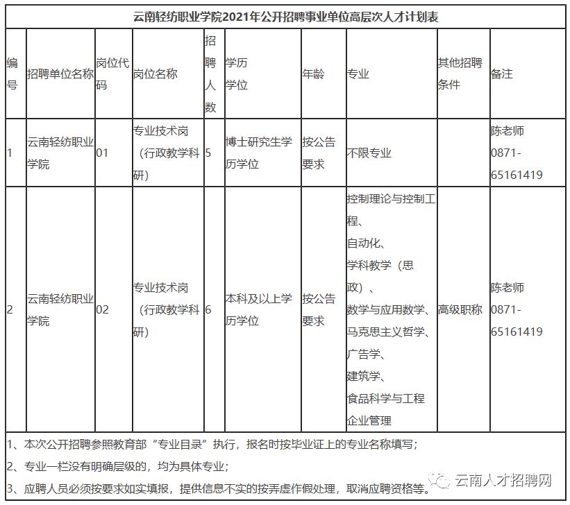 云南轻纺职业学院.png