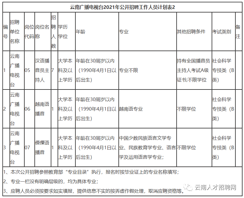 云南广播电视台(第二批).png