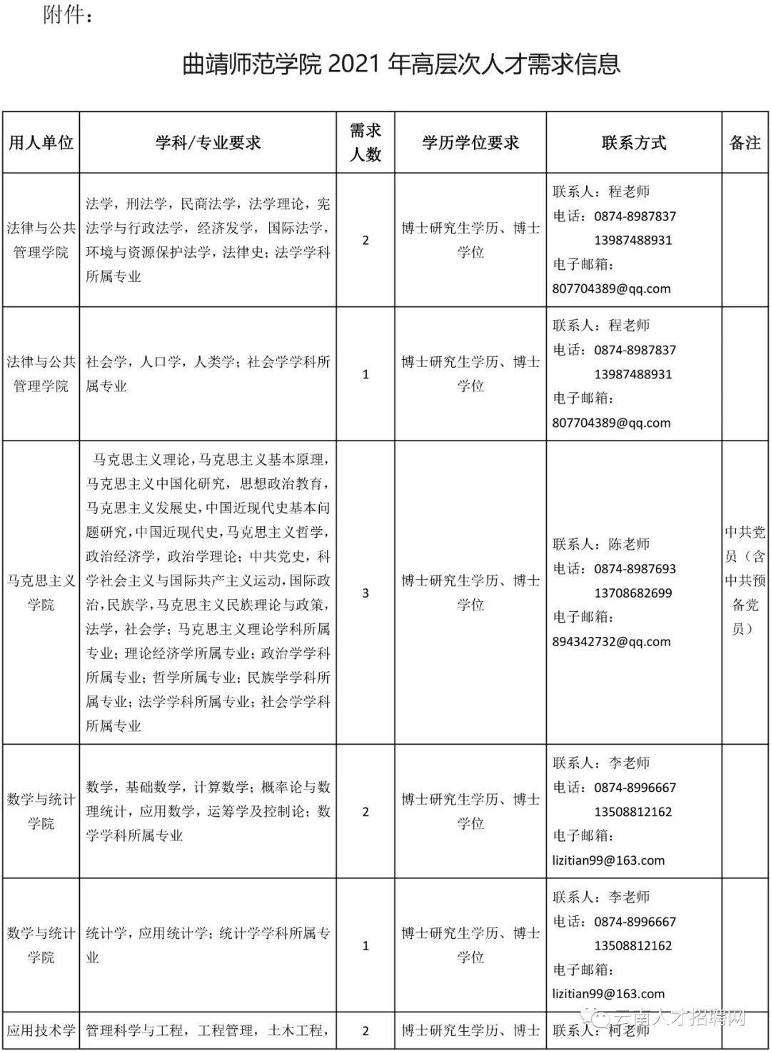 曲靖师范学院.jpg