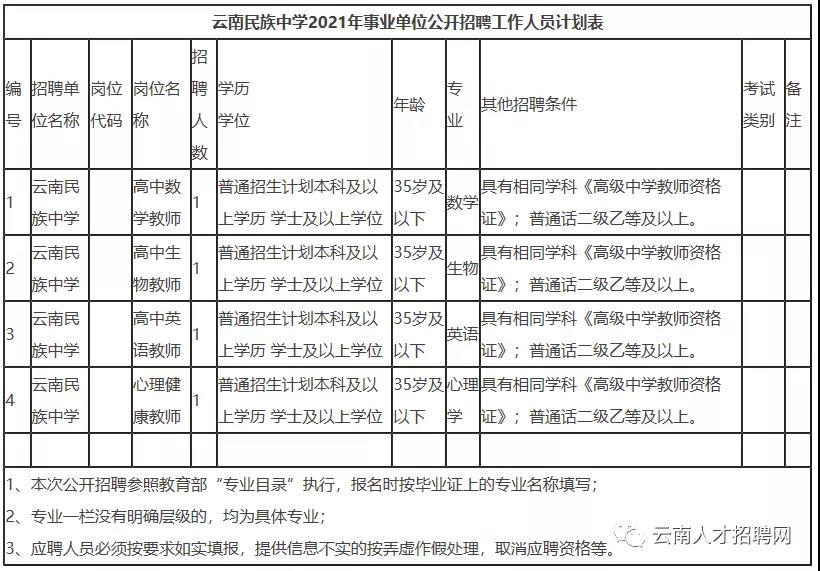 云南民族中学.jpg