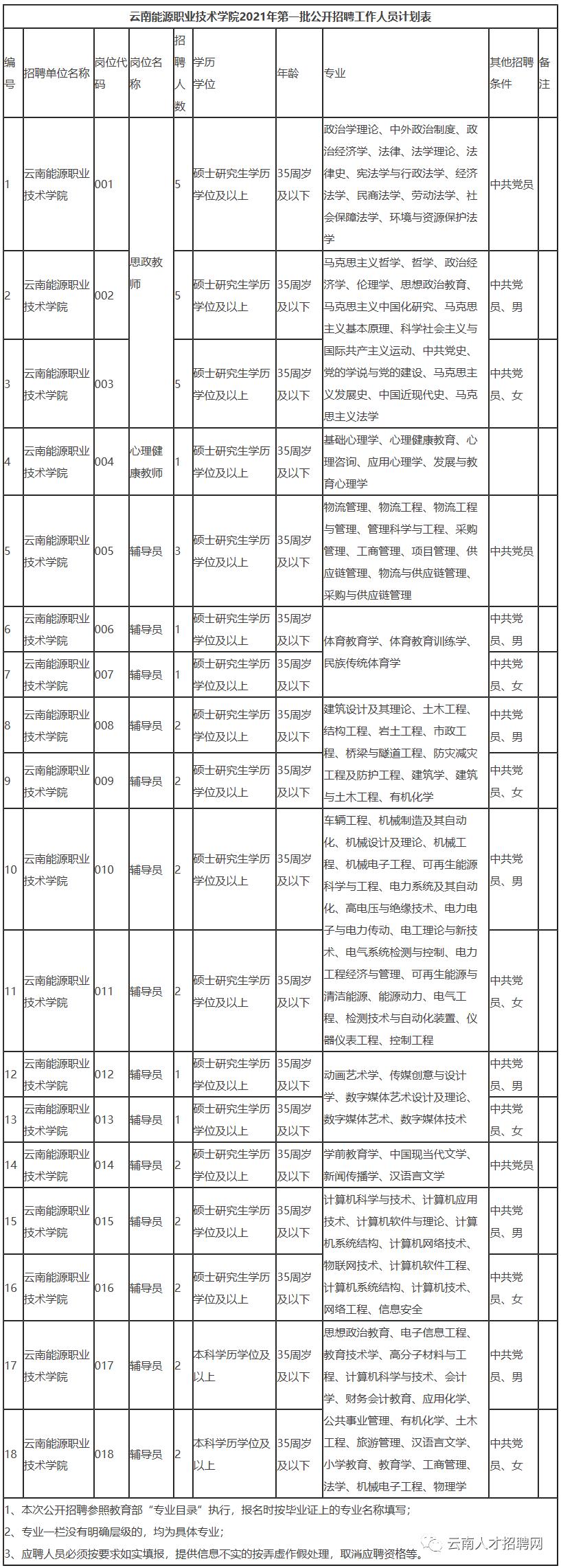 云南能源职业技术学院.png
